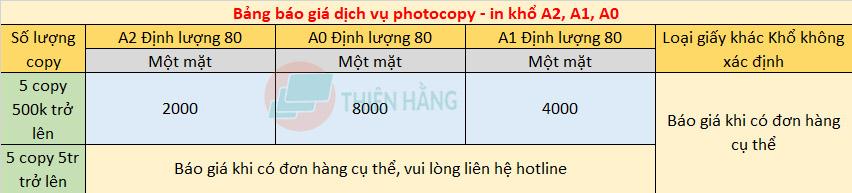 bảng giá photocopy giá rẻ khổ A0, A1, A2