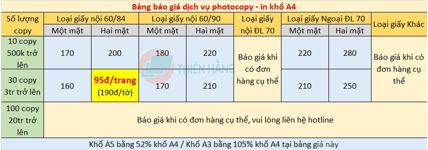 Dịch Vụ Photocopy tài liệu bảng giá dịch vụ