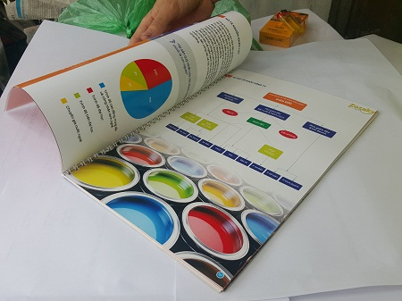 sản phẩm in màu a4 tại Thế Giới In