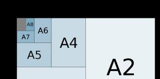 kích thước khổ giấy A